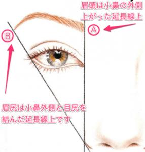 眉の長さ-2