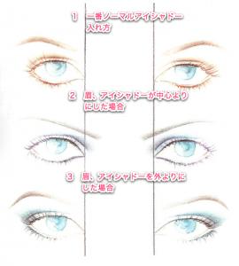 アイホールと眉の印象 2