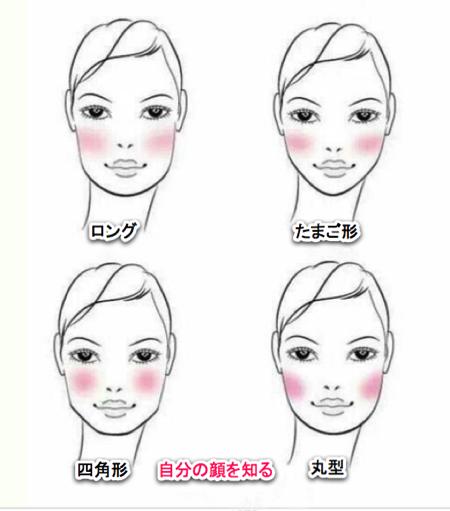 顔の形 2