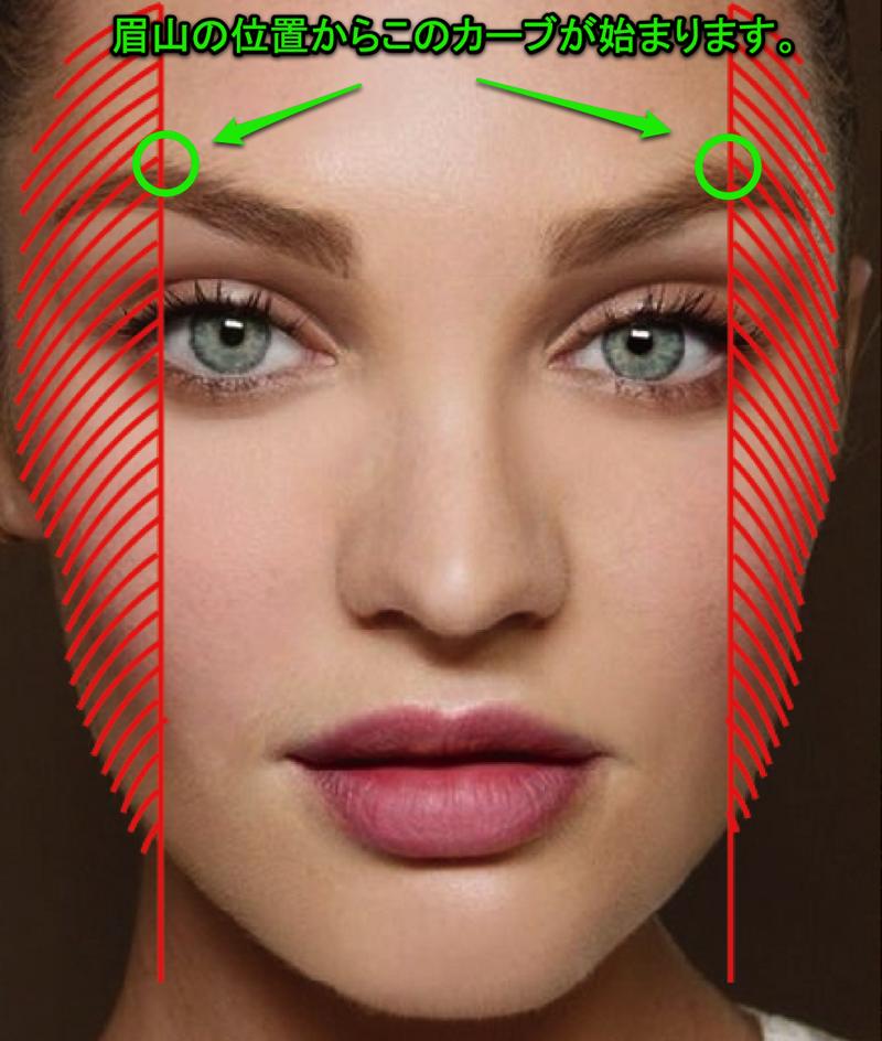眉毛の描き方 流行にさゆされない理想の眉、永久不変のルール