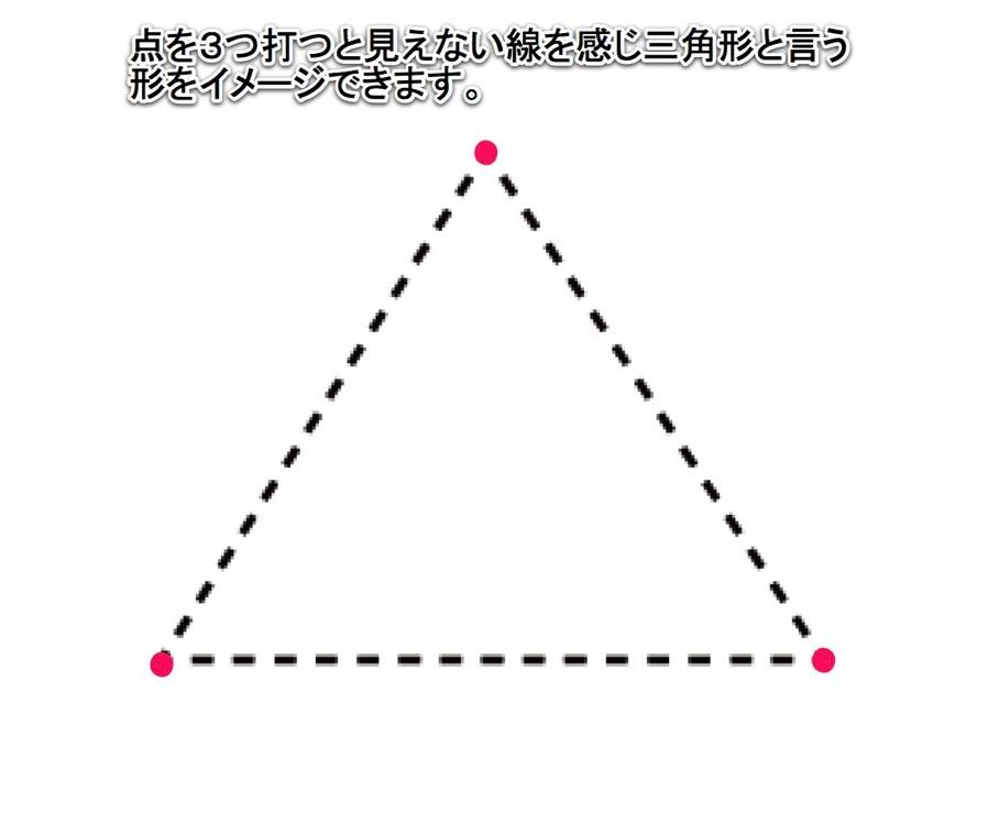 デザインする上において幾何学は欠かせない、ヘアデザインする上で「カンディン・スキー」の点、線、面とは?