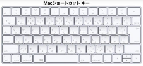 【Mac入門】Macを使うなら、Controlキーとcommandキーの使い方を覚えよう!